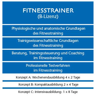 dta_2017_fitnesstrainer