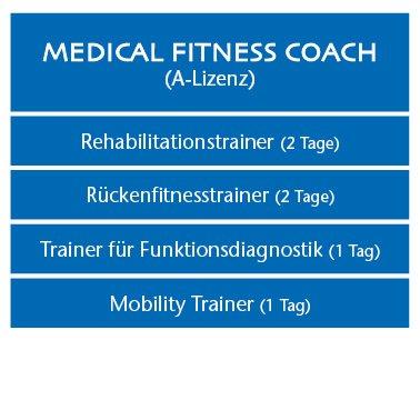 trainer b lizenz köln